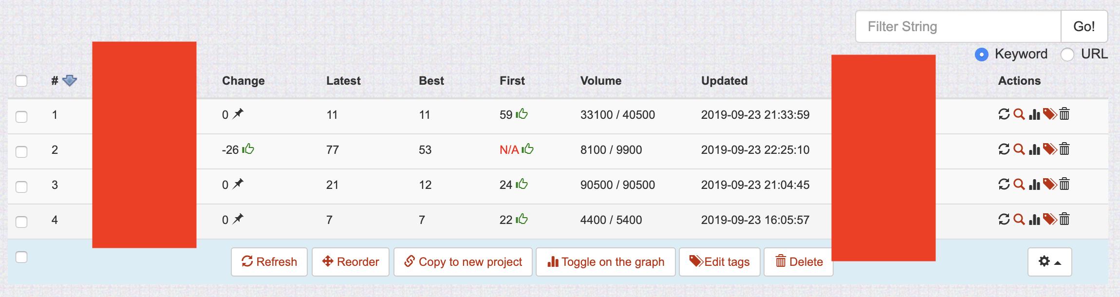 Expired Rankings Serprobot