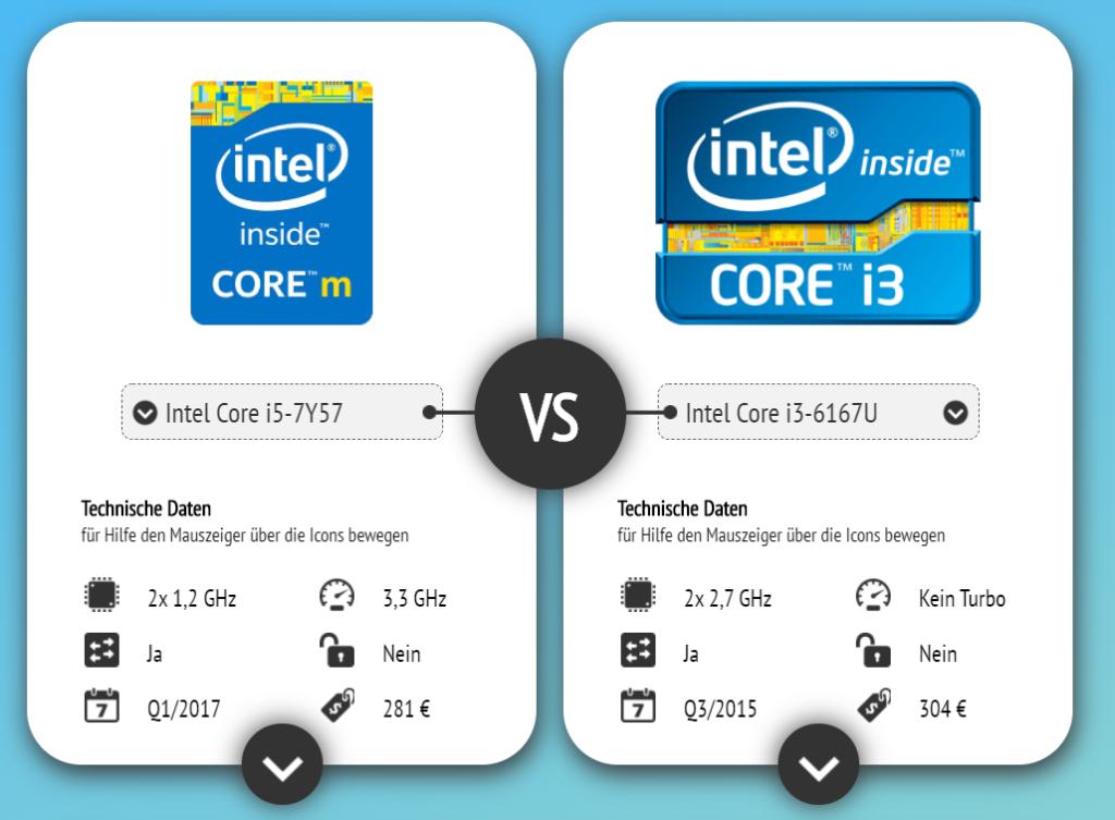 Beispiel CPU